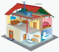Вентиляционные системы в загородном доме