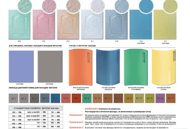 Краска для фасадов кухни